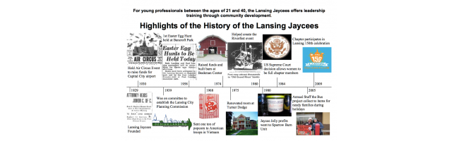 History of the Lansing Jaycees